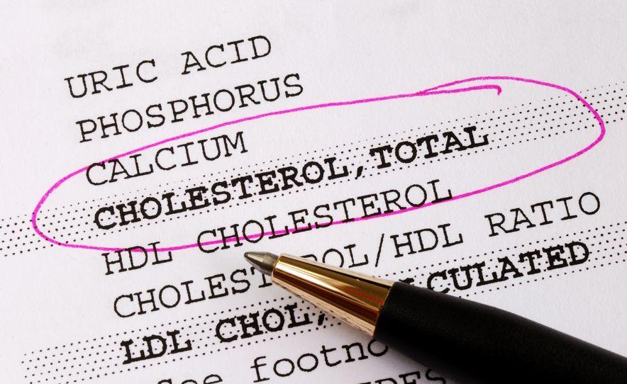 Cholesterol | Nucific