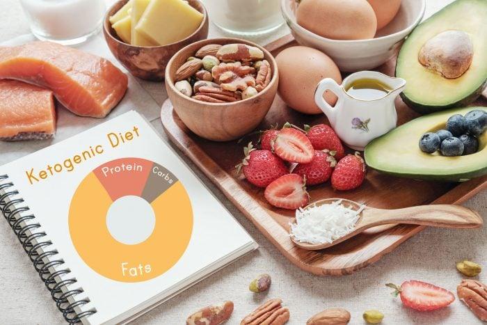 Ketogenic Diet | Nucific