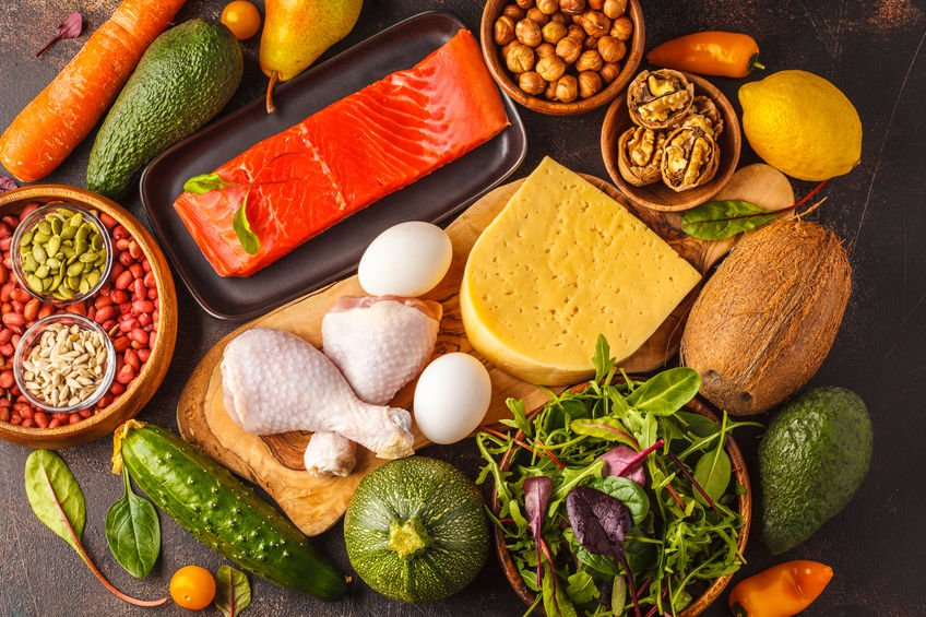 Ketogenic Diet | Nucific