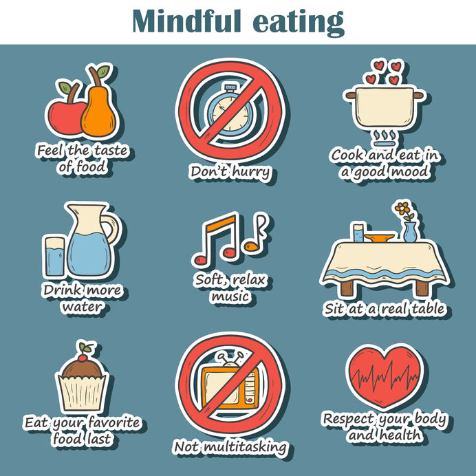 Emotional Eating | Nucific
