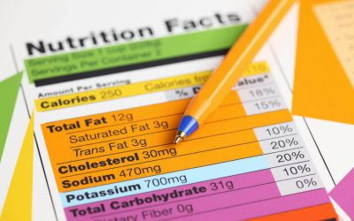 How To Understand Nutrition Facts Labels: A Guide To Food Labels